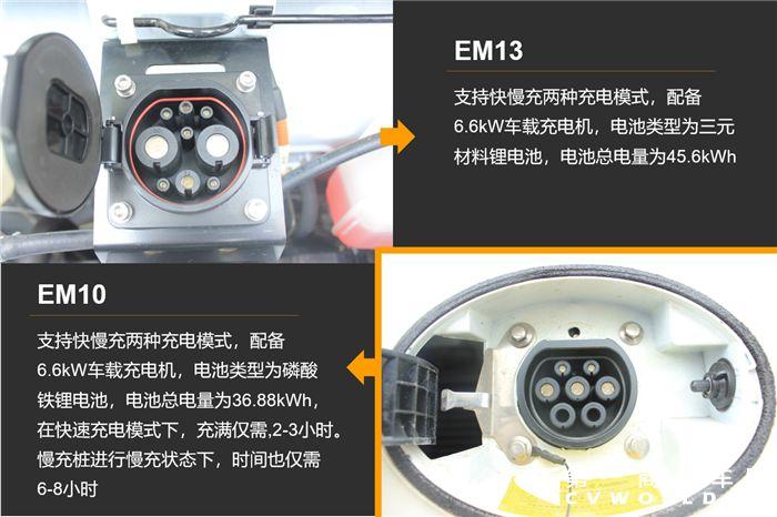 新能源物流车成香饽饽?这两款纯电动车型直追五菱神车